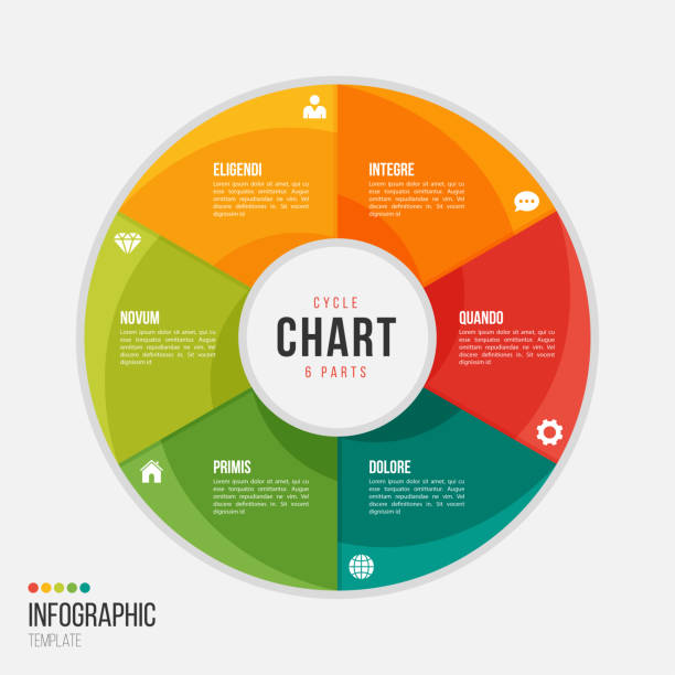cycle chart infographic template with 6 parts, options, steps - klawisz option stock illustrations