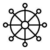 cycle end infinity life cycle becoming rebirth mandala buddhism