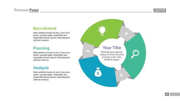 zyklus drei elemente vorlage schieben - drei stock-grafiken, -clipart, -cartoons und -symbole
