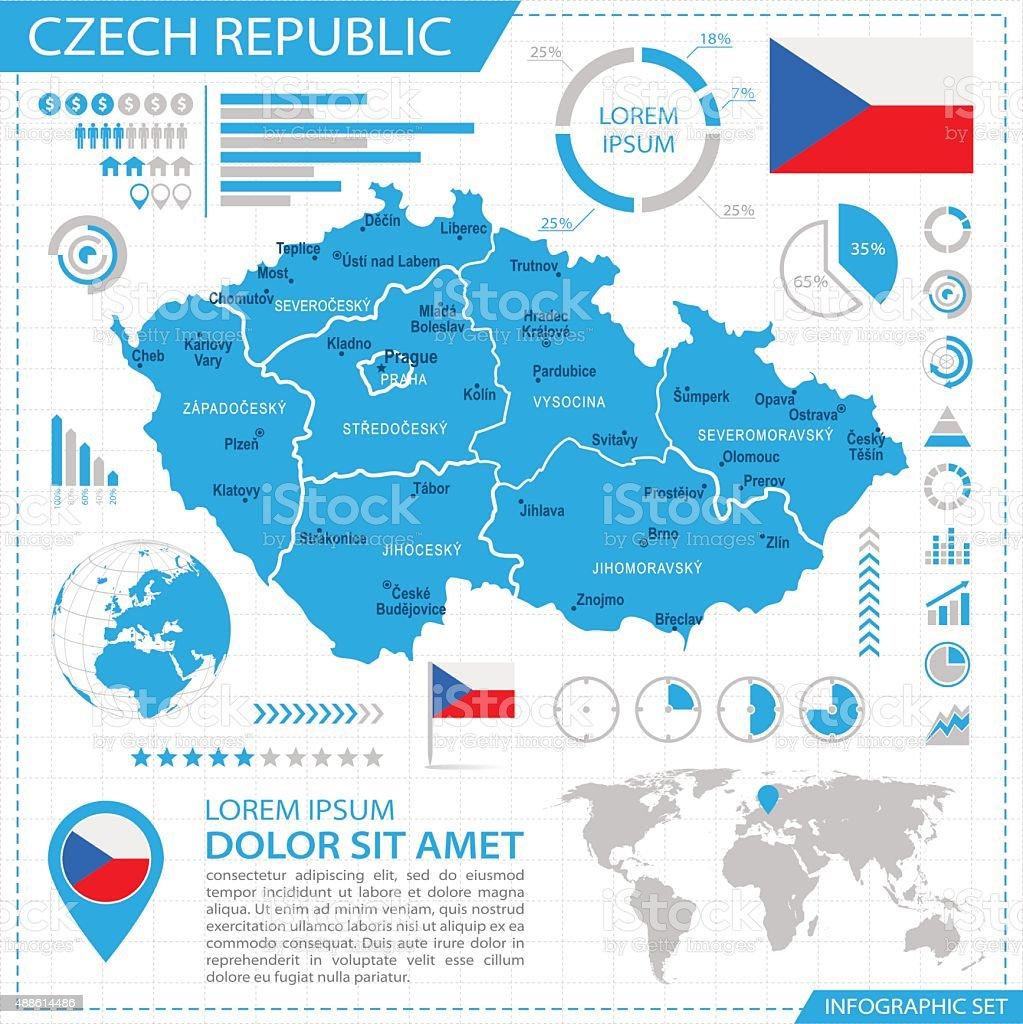 Czech Republic Infographic Map Illustration Stock