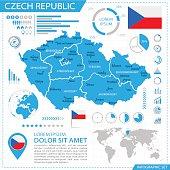 Czech Republic - infographic map - Illustration