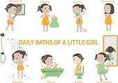 Daily baths of a little girl