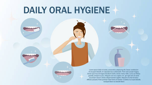 illustrazioni stock, clip art, cartoni animati e icone di tendenza di daily oral hygiene. how to brush your teeth and tongue properly using a toothbrush and floss. an example would be an open mouth with white, clean and healthy teeth and care items. information banner - smile woman open mouth