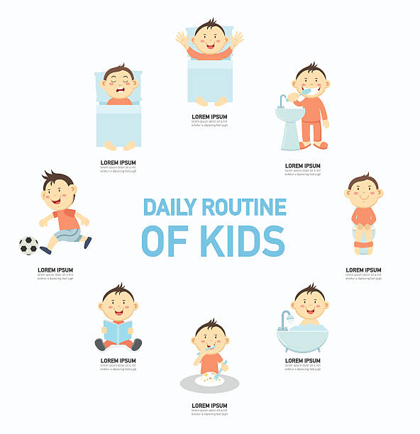 Daily routine of kids infographic,illustration. vector art illustration