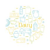 Dairy colored line icons set in circle shape