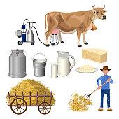 Dairy farm set