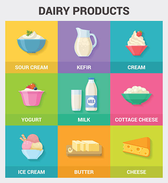 Dairy products icons collection. Vector illustration with dairy products, such as milk, butter, cream, yogurt, cheese, cottage cheese and ice cream in trendy flat style with short shadows. bowl of ice cream stock illustrations