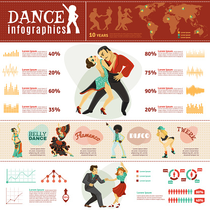 dance infographics