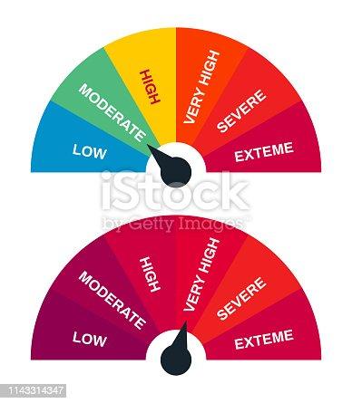Danger or threat level warning gauges.