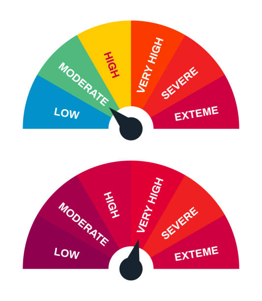 Danger or Threat Level Gauges Danger or threat level warning gauges. department of homeland security stock illustrations