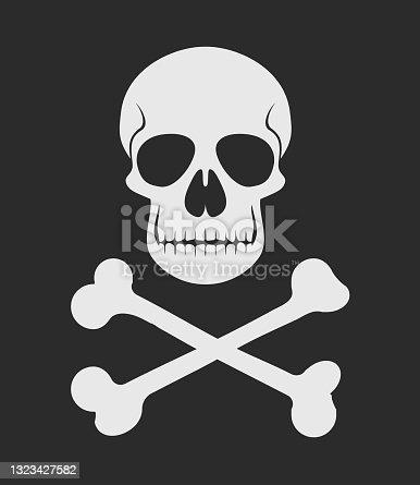 istock danger skull 1323427582