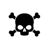 istock Danger vector sign illustration isolated on white background 1150995124