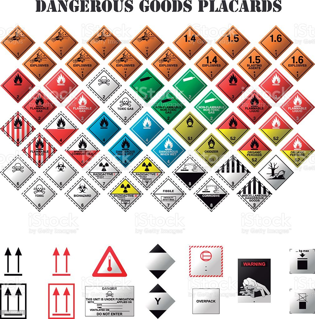 dangerous goods placards vector art illustration