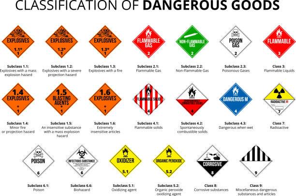 ilustrações de stock, clip art, desenhos animados e ícones de dangerous symbol - inflamável