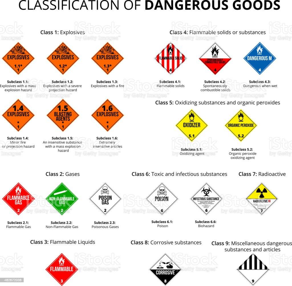 Dangerous symbol vector art illustration