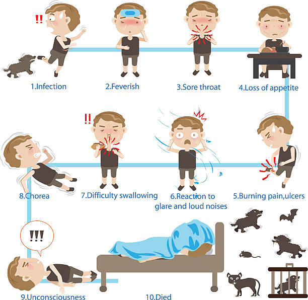 Dangers of Rabies  Sick Children rabies, Cartoon portrait, vector illustration. sore throat stock illustrations