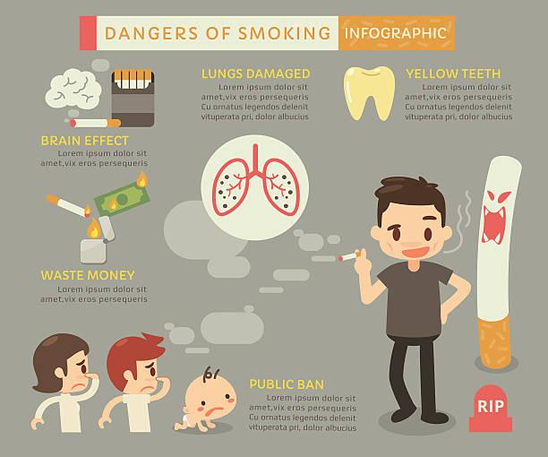 gefahren des rauchens infografik - geldstrafe stock-grafiken, -clipart, -cartoons und -symbole