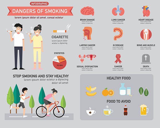 Dangers of smoking infographics.vector vector art illustration