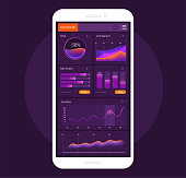 Dashboard infographic template on the smartphone screen. Vector gradient mockup. Modern UI web design. Pie charts, bars, area graph