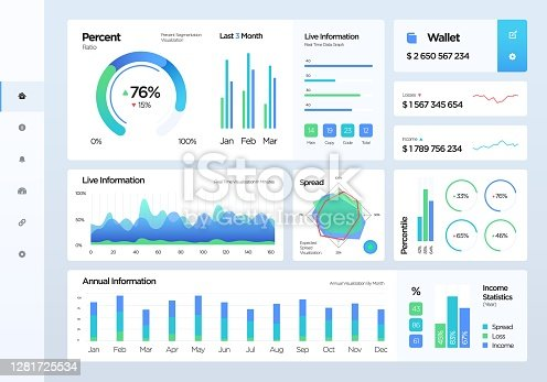 Dashboard infographic template with flat design graphs, charts, UI elements. Admin panel interface. Vector illustration