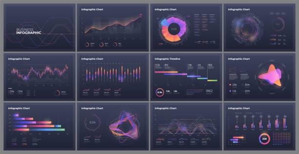illustrations, cliparts, dessins animés et icônes de modèle infographique de tableau de bord avec des graphiques de statistiques annuelles de conception moderne. - infographie visualisation de données