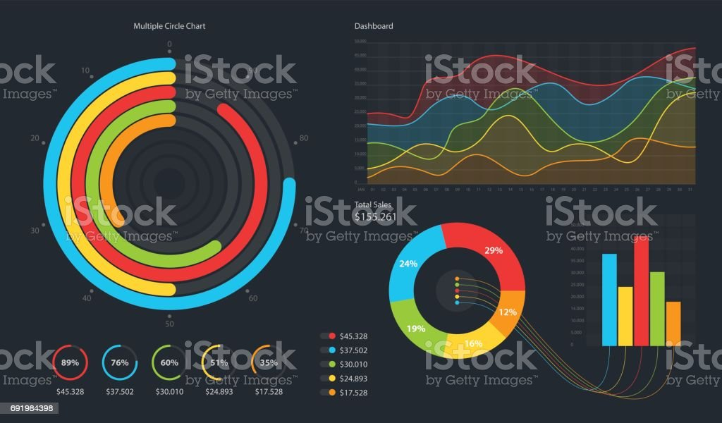 Dashboard infographic template with modern design weekly and annual statistics graphs – artystyczna grafika wektorowa