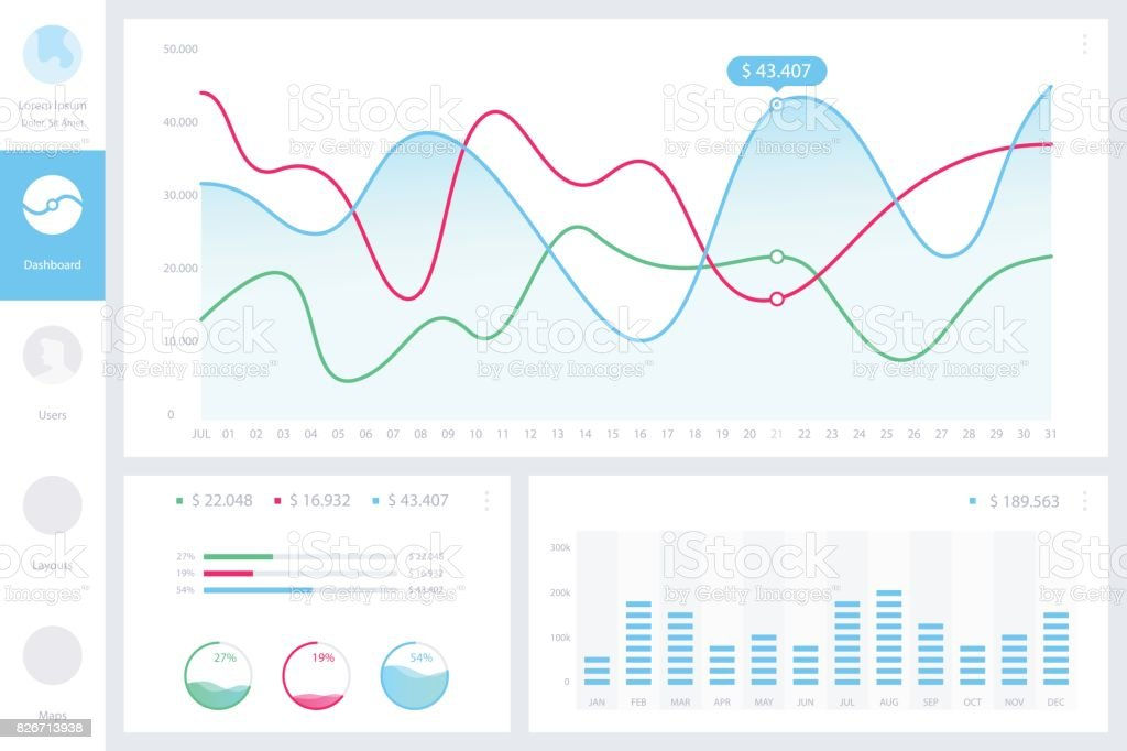 Dashboard infographic template with modern design weekly and annual statistics graphs vector art illustration