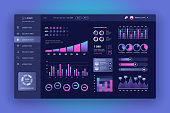 Dashboard UI. Admin panel vector design template with infographic elements, HUD diagram, info graphics. Website dashboard for UI and UX design web page. Vector illustration.