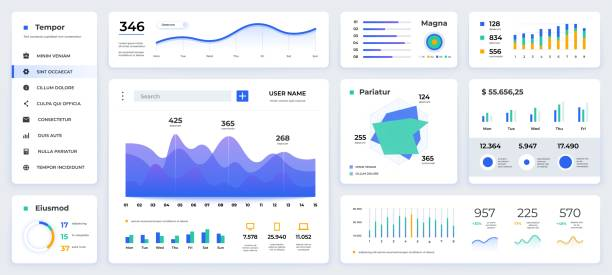 dashboard ui. modern presentation with data graphs and hud diagrams, clean and simple app interface. vector abstract web ui - диаграмма stock illustrations