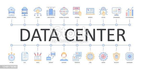 istock Data center, hosting, domain registration. Web banner infographics with icons. Editable Stroke. Dashboard access performance global network. VPS cloud shared hosting website. DDOS hardware transfer. 1248179280