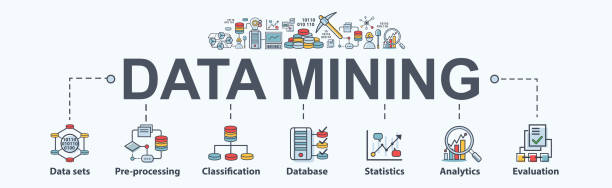 bildbanksillustrationer, clip art samt tecknat material och ikoner med banner webb ikon för data mining för företag och organisation. datauppsättning, process, klassificering, databas, dataanalys och utvärdering. minimal vektor infografik. - mining
