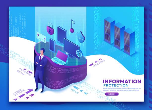 Datenschutzkonzept, Cybersicherheit 3d isometrische Vektor-Illustration, Firewall-Angriff, Phishing-Betrug, Informationssicherheit, Laptop, Computer, Bankkarte – Vektorgrafik