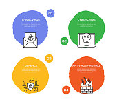 istock Data Security and Cyber Security Related Process Infographic Template. Process Timeline Chart. Workflow Layout with Linear Icons 1305932991