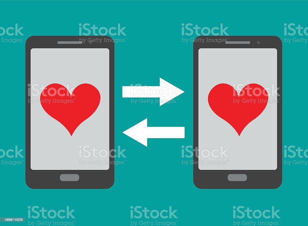 populära dating apps 2015