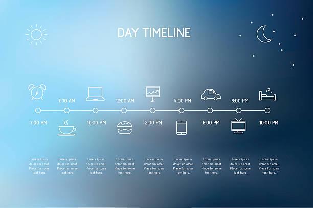 illustrations, cliparts, dessins animés et icônes de chronologie jour - voiture nuit