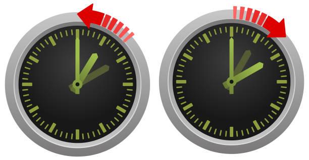 daylight saving time clock icon - spring forward stock illustrations, clip art, cartoons, & icons