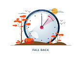 istock Daylight Saving Time concept. Autumn landscape with text Fall Back, the hand of the clocks turning to winter time. DST in Northern Hemisphere, USA time, vector illustration, modern flat style design 1268765964