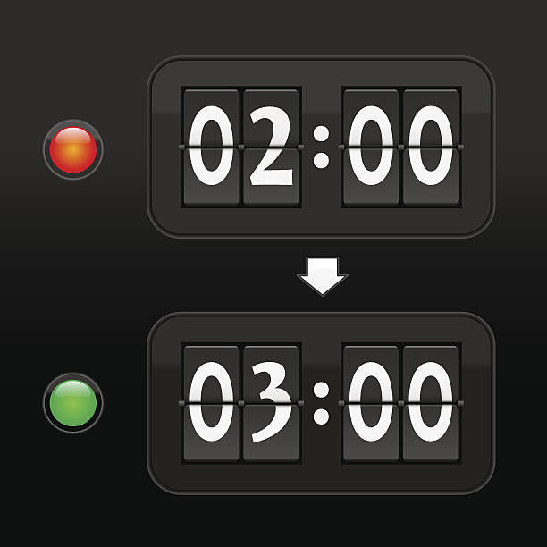 daylight saving time digital dial clock face - spring forward stock illustrations, clip art, cartoons, & icons