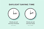 Daylight saving time. Set of clock time for Spring forward, Autumn back, Summer time