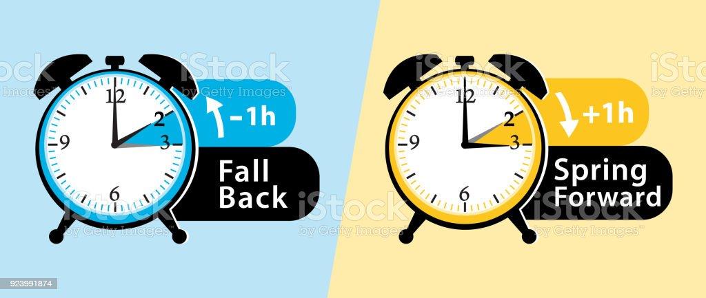 Daylight Saving Time Spring Forward And Fall Back Alarm ...