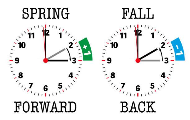 daylight saving time spring forward fall back vector illustration - spring forward stock illustrations, clip art, cartoons, & icons