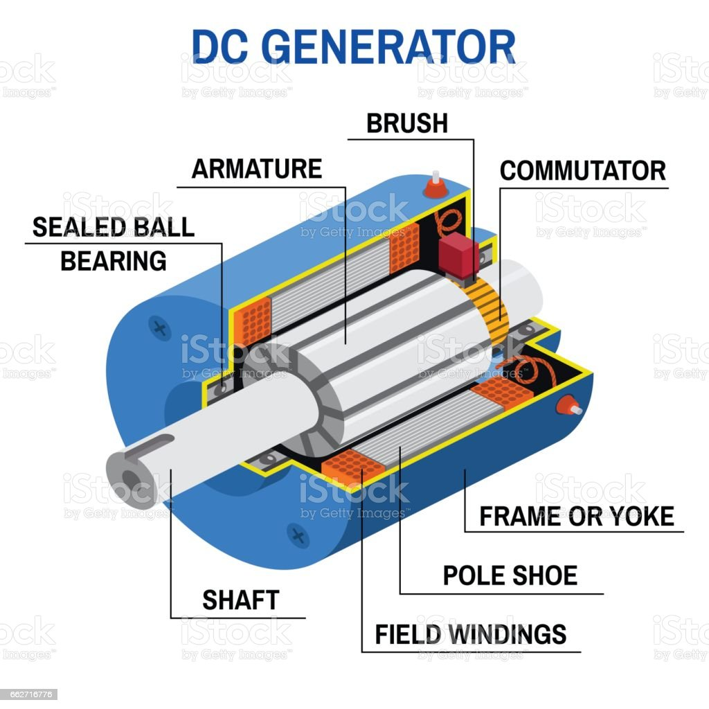 Dc Generator Cross Diagram Gm662716776 120720177 further Study Of Various Systems In 500mw Thermal Power Plant likewise Report Nipranch Shah also Seminar 33446550 in addition Process Flow Diagram For Natural Gas Processing Plants. on coal power station diagram