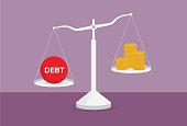 Adult, Adversity, Banking, Bankruptcy