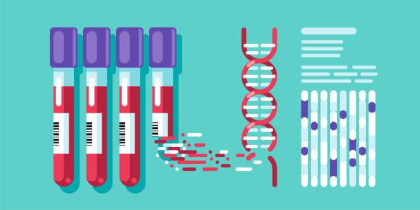 Decoding Medical DNA Test Decoding DNA spiral from a flask with biological materials. DNA test flat illustration. genomics stock illustrations