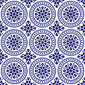 porcelain tile pattern, blue and white decorative floral seamless background, beautiful ceramic wallpaper decor vector illustration