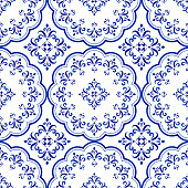 Abstract floral decorative tile design, seamless blue and white ceramic pattern baroque and damask style, porcelain royal mandala background for ceiling, floor and wall, vector illustration