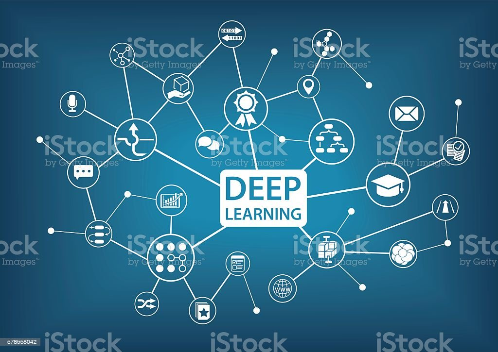Deep learning infographic as vector illustration vector art illustration