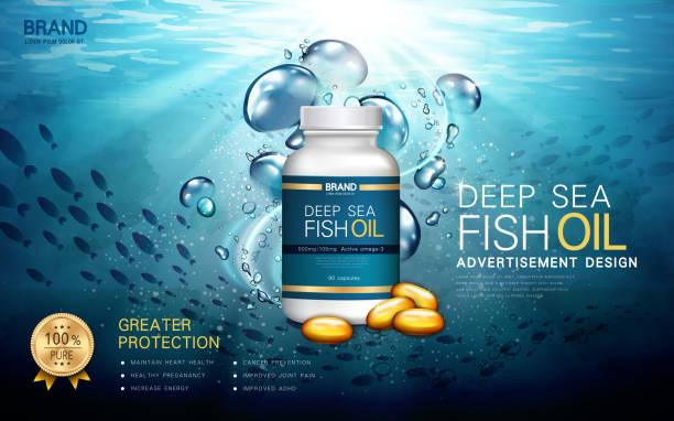 bildbanksillustrationer, clip art samt tecknat material och ikoner med djuphavslevande fiskolja - omega 3