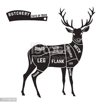 istock Deer meat cuts black 474183764