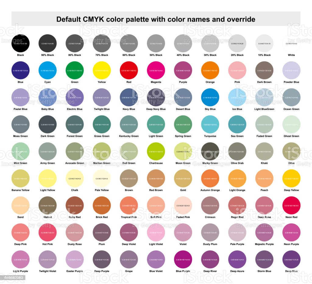 Default CMYK color palette with color names vector art illustration